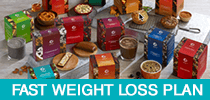 Fast Weight Loss Plan